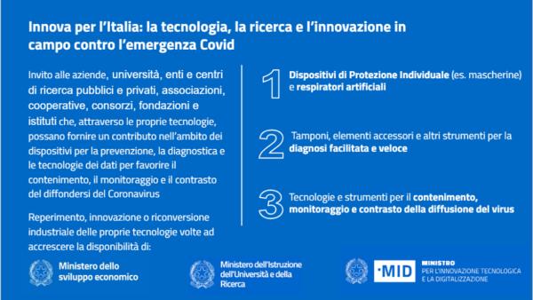 Innova per l'Italia
